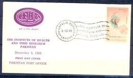 X35- Pakistan 1966. Hakim Ibn-e-Sina. The Institute Of Health & Tibbi Research Pakistan. Book. - Pakistan