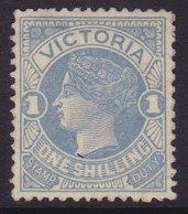 Victoria 1897 Stamp Duty No Gum - Used Stamps