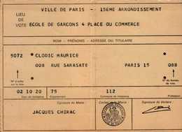 CARTE D'ELECTEUR  PARIS 15....1978 - Cartes