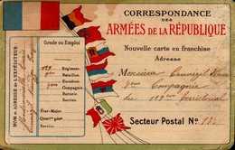 CORRESPONDANCE DES ARMEES DE LA REPUBLIQUE...1915 - Documents