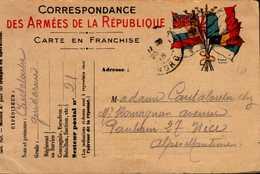 CORRESPONDANCE DES ARMEES DE LA REPUBLIQUE...19..? - Documents