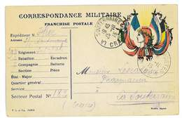 CPA CORRESPONDANCE MILITAIRE 1915 - Weltkrieg 1914-18