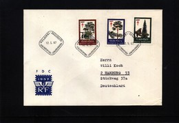 Finland 1967 TBC Interesting  Letter - Krankheiten