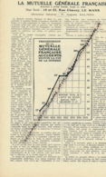 1926: Document, LA SARTHE (3 Pages Illustrées), Le Mans, La Mutuelle Générale Française, Rue Jean-Lelièvre Et Chanzy... - Vieux Papiers