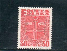 POLOGNE 1933 * - 1919-1939 Republic