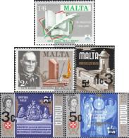 Malta 420-421,447-449 (complete.issue.) Unmounted Mint / Never Hinged 1970/72 Poets, Print Edition - Malta