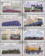 Polen 2543-2550 (kompl.Ausg.) Postfrisch 1978 Lokomotiven - 1944-.... République