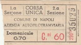 BIGLIETTO BUS TRAM NAPOLI (BX110 - Europa