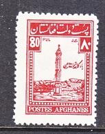 AFGHANISTAN   288    * - Afghanistan