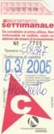 BIGLIETTO BUS ABBONAMENTO BRESCIA (VB545 - Abonnements Hebdomadaires & Mensuels