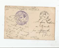 CARTE AVEC CACHET MILITAIRE  DE TOULOUSE (HOPITAL COMPLEMENTAIRE N° 57) 1916 - Poststempel (Briefe)