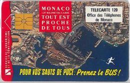 PHONE CARD - MONACO (E36.37.7 - Monaco