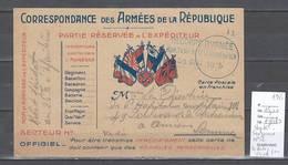 France - Cachet Hopital Temporaire No 12 - La Roche Sur Yon - Vendée - 1915 - Postmark Collection (Covers)