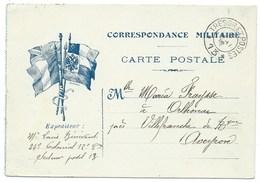 CARTE EN FRANCHISE / CORRESPONDANCE MILITAIRE / 1916 / 24° COLONIAL - Poststempel (Briefe)