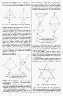 SYMETRIE DES CRISTAUX Et  SYMETRIE MOLECULAIRE  1914 - Technical