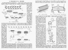 LE MECANISME De La MEUNERIE   1914 - Technical