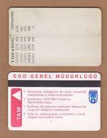 AC - SUBWAY MULTIPLE RIDE METROCARD, BUS CARD #5 ANKARA, TURKEY - Titres De Transport