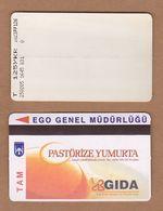 AC - SUBWAY MULTIPLE RIDE METROCARD, BUS CARD #9 ANKARA, TURKEY - Transportation Tickets