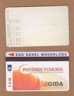 AC - SUBWAY MULTIPLE RIDE METROCARD, BUS CARD #11 ANKARA, TURKEY - Transportation Tickets