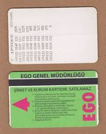 AC - SUBWAY MULTIPLE RIDE METROCARD, BUS CARD #15 ANKARA, TURKEY - Titres De Transport