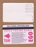 AC - SUBWAY MULTIPLE RIDE METROCARD, BUS CARD #20 ANKARA, TURKEY - Titres De Transport