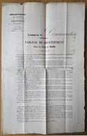 Tableau De Recensement Pour La Classe 1842 De La Commune De Dommartin Près Pontarlier (Doubs). - Documentos