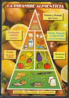 Calendario Bolsillo Pirámide Alimenticia 2014 C.B. Nº104 Pocket Calendar Kalender Calendrier Kalendar - Tamaño Pequeño : 2001-...