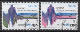 UNO Genf 81/82 O - Genf - Büro Der Vereinten Nationen