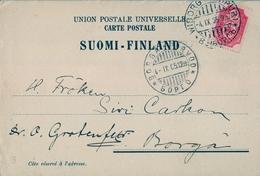 1895 FINLANDIA ,  TARJETA POSTAL CIRCULADA , WIBORG - BORGA , LLEGADA - 1856-1917 Amministrazione Russa