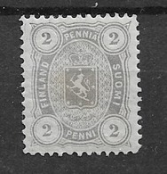 1875 MH Finland, Perf 12 1/2 - 1856-1917 Administration Russe