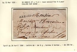 Jura : 38 ARBOIS 27 X 11,5 Mm + Taxe Manuscrite 4 D Sur LAC En 1826 - Marcophilie (Lettres)