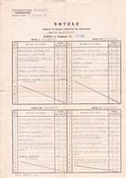Romania, 1963, Vintage Class Certificate / Diploma - Faculty Of Philosophy, Bucuresti - Diplômes & Bulletins Scolaires