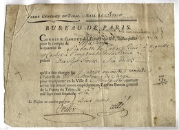 MONTPELLIER  La Marquise De  Ganges     Laisser-Passer De Tabac , Valable Deux Mois 1766 - Decrees & Laws