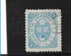 K.Korea011/   2 Ch, (1901)  O - Korea (...-1945)