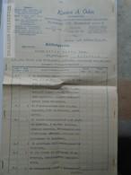 ZA159.30 Hungary  Invoice - KOVÁCS A. ÖDÖN - Műszaki Berendezések Budapest 1930 Tunyogi Szűcs Endre - Factures & Documents Commerciaux