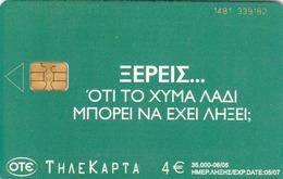 GREECE - Sevitel 1/3,x1895, Tirage 35.000, 06/05, Used - Grèce