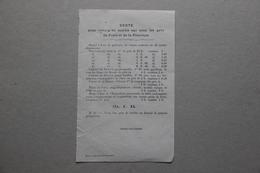 Avis Mailhes J.B., Vente Gravures, Cartes France, Cartes Guerre D'Orient, Plans Paris, Plans Exposition Universelle 1878 - France
