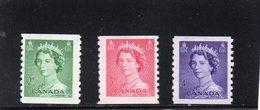 CANADA 1953 ** DENT 9.5 VERT. - 1952-.... Règne D'Elizabeth II