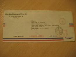 LIMA 1968 To New York USA Ford Motor Cancel Meter Air Mail Cover PERU - Peru
