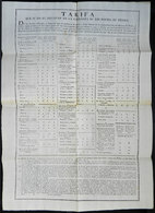 PERU: RATES Printed On 20 April 1774 (size 41 X 57 Cm!), Indicating The Postal Rates For Mail Sent Between Different Cit - Pérou