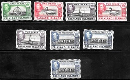 Falkland Islands Mint NH Lot Of 8 Stamps & Used  CV 6.75 - Falkland