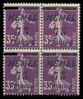 MEMEL 1922 Nr 62 Postfrisch VIERERBLOCK X887B56 - Klaipeda
