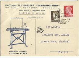 CP0099-CARTOLINA PUBBLICITARIA MACCHINE PER MAGLIERIA SANTAGOSTINO MILANO NIGUARDA - 1900-44 Vittorio Emanuele III