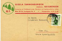 (e1028) Werbekarte Österreich St.Wien - 1945-.... 2ème République