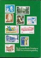 SVEZIA - 10 MIGLIORI FRANCOBOLLI 1980 - NUOVA - Stamps (pictures)