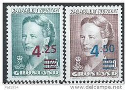 Groënland 1995, N°260/261 Neufs  Reine Margrethe Surchargés - Neufs