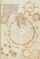 Postcard - The Night Sky - An Orbis Terrarum Map Of The World In TheSeventh Century - Unused New - Postcards