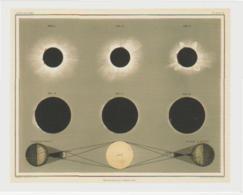 Postcard - The Night Sky - Eclipse Of The Sun, 1869 - Unused New - Postcards