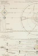 Postcard - The Night Sky - From Celestial Atlas By Alexander Von Humbolddt 1861 - Unused New - Postcards