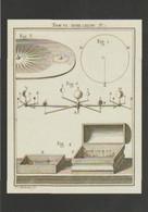Postcard - The Night Sky - Illustrations Of Scientific Instruments By Nicolaas Van Falkendall 1759 - Unused New - Matériel
